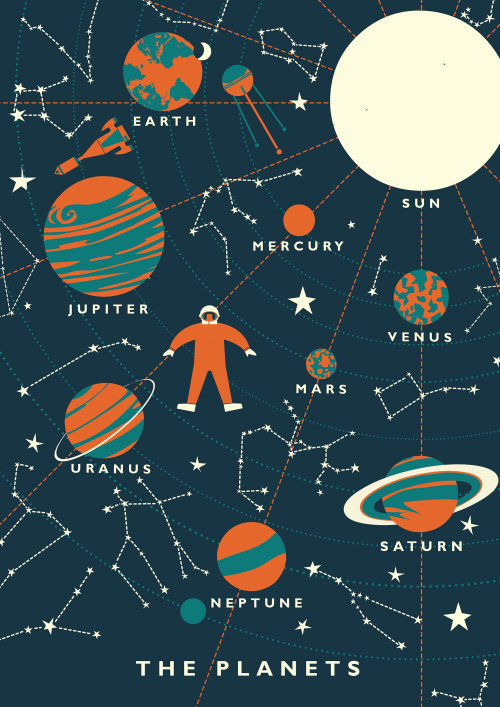 Graphic of man floating in universe with planets