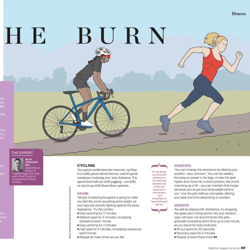 Sport & Fitness Feel the burn