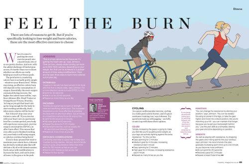 Sport et fitness Ressentez la brûlure