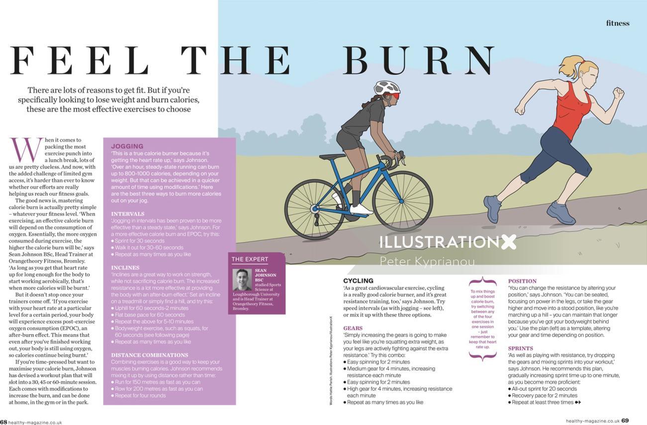 Sport & Fitness Feel the burn