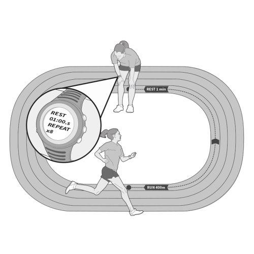 Peter Kyprianou Sport & Fitness