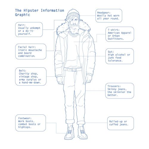 Infographic design of the hipster information