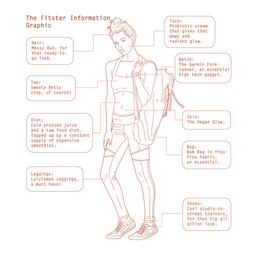 Lady fitster information graphic - An illustration by Peter Kyprianou