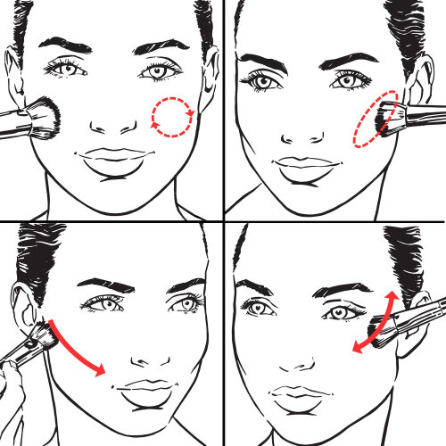 step by step beauty infographic
