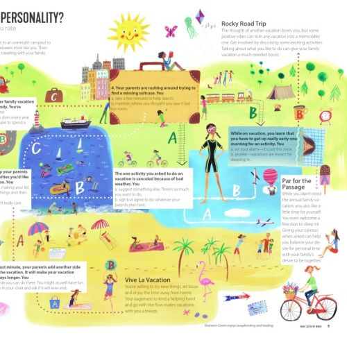 Infographic Whats your family vacation personality