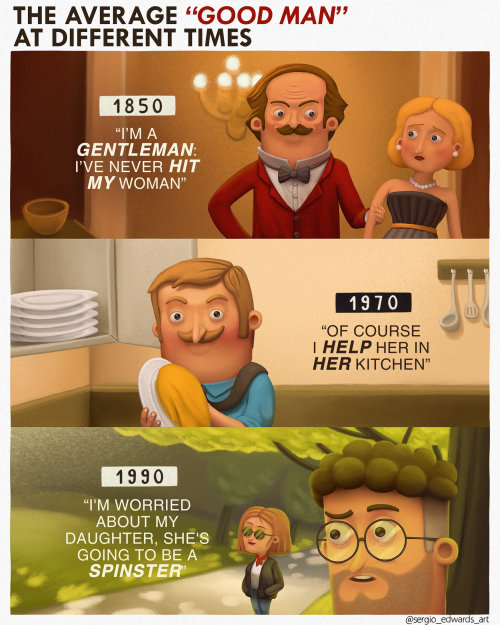 Character design storyboard