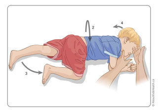An illustration of recovery position