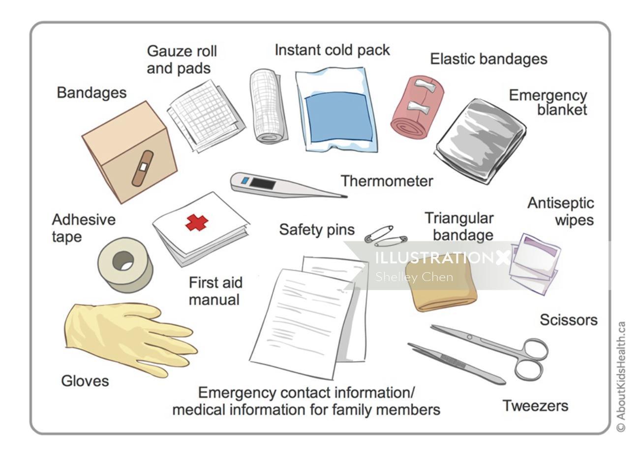 First Aid Kit illustration by Shelley Li Wen Chen