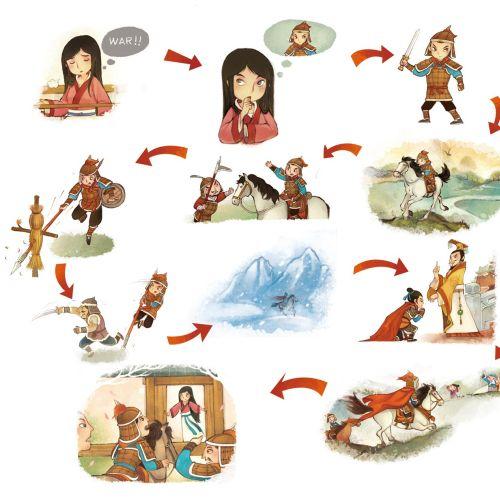 Steve Dorado Illustrateur de livres pour enfants. Chine