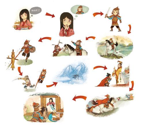 Children infographic of girl