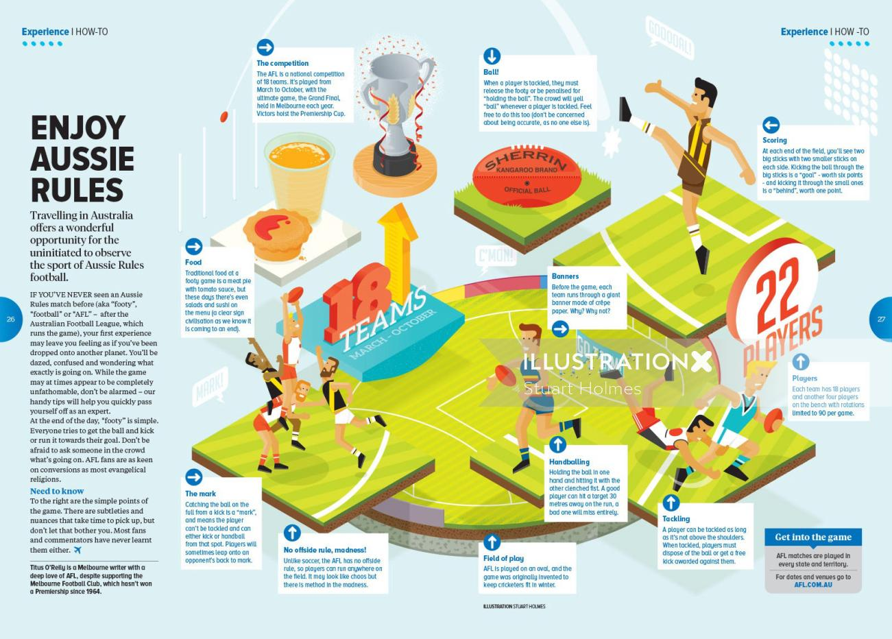 Infographic Illustrators for Hire – Browse infographic Style ...