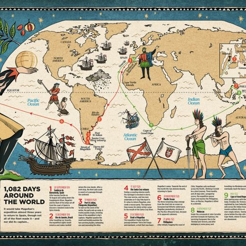 Historical map illustration by Sue Gent