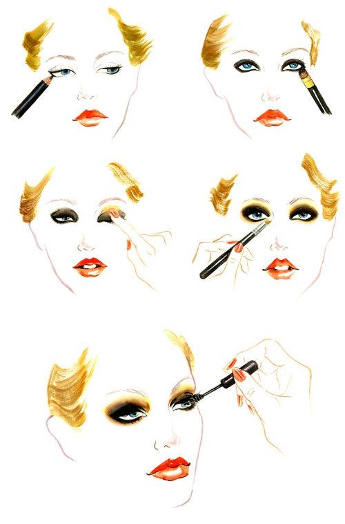 Tutoriel de maquillage beauté