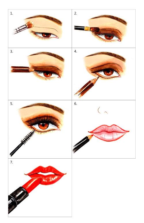 Maquillage étape par étape
