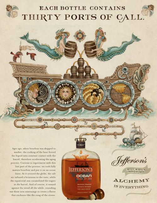 Arte do vintage para o anúncio do oceano de Jefferson