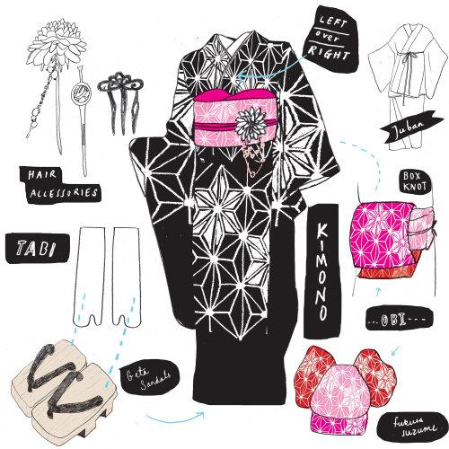 Expositor de vestidos e acessórios de moda