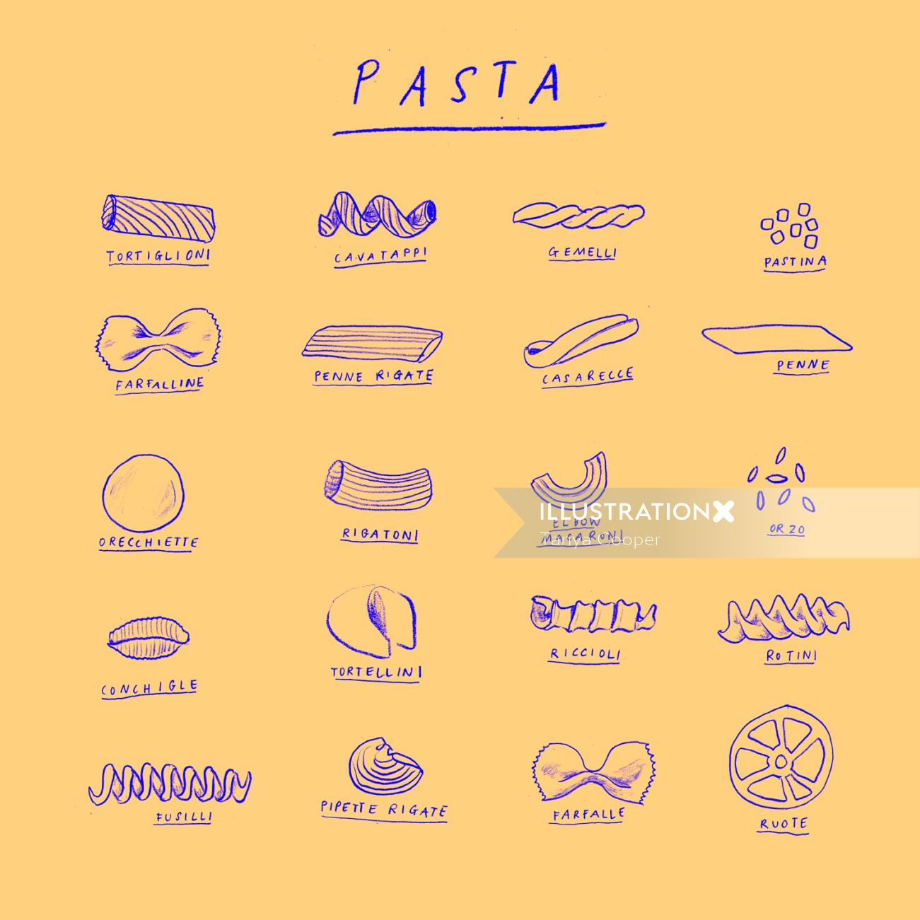 Food & Drink Pasta line art