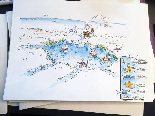 Pencil sketch illustration of lake