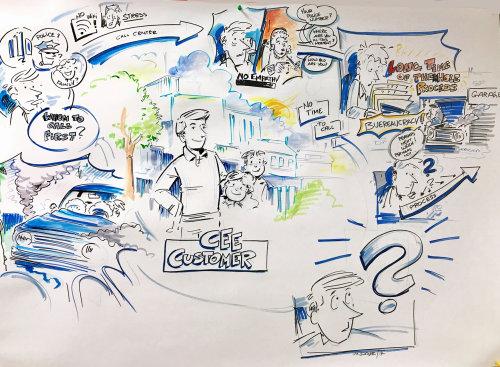 Multi colored sketch illustration of CEE Customer