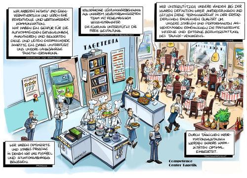 Cartoon style restaurant illustration