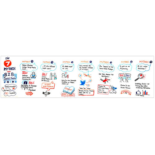 Ilustração conceitual de marketing b2b