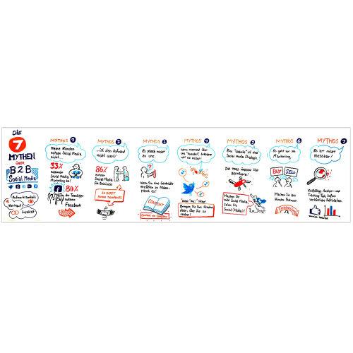 Conceptual illustration of b2b marketing
