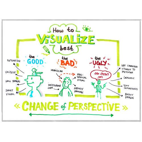 Ilustração conceitual de mudança de perspectiva