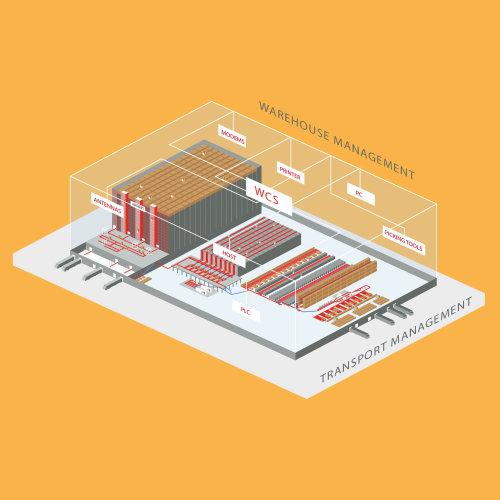 Ilustração infográfico de gerenciamento de armazém