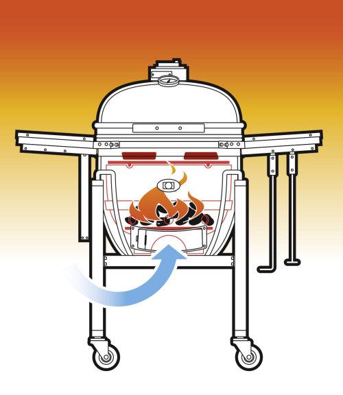 Graphic design of pressure cooker