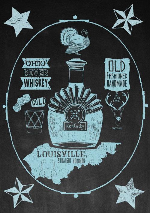 Graphique de ligne Louisville