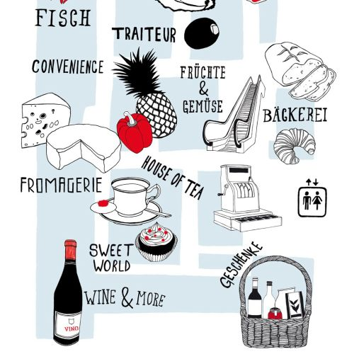 infographic of food