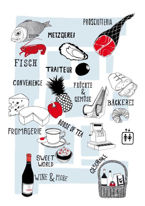 infographie de la nourriture