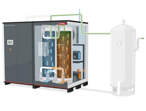 Oxeo EcoPrevent CS system illustration