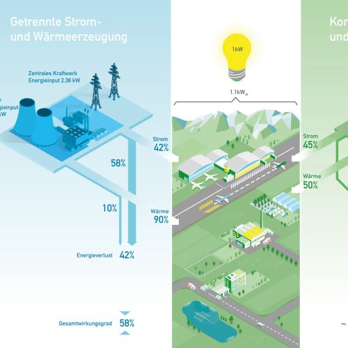 Vector illustration of company presentation