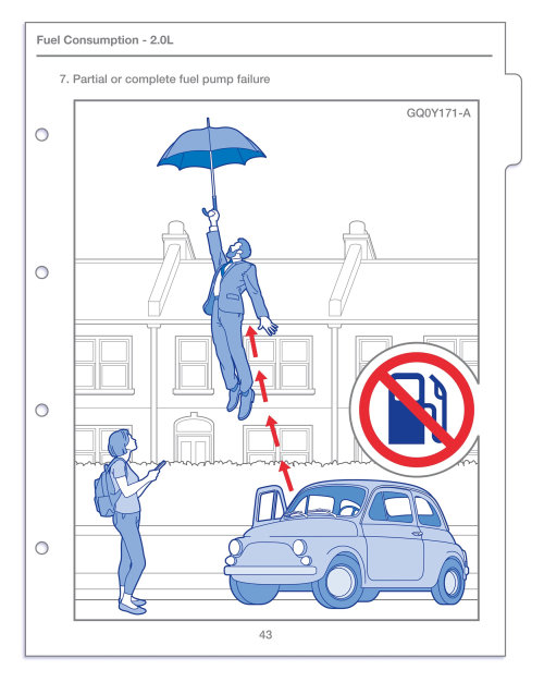 Commuting By Umbrella business graphic
