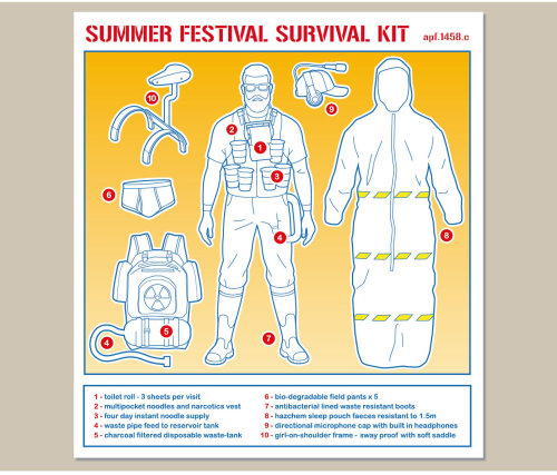 instructions, outfit, clothing, safety, fashion, instruction, manual