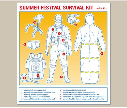 Festival survival kit vector graphic