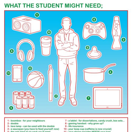 student stuff lifestyle cartoon graphic