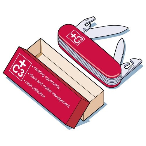 Infographic illustration of CEO Swiss Army Knife