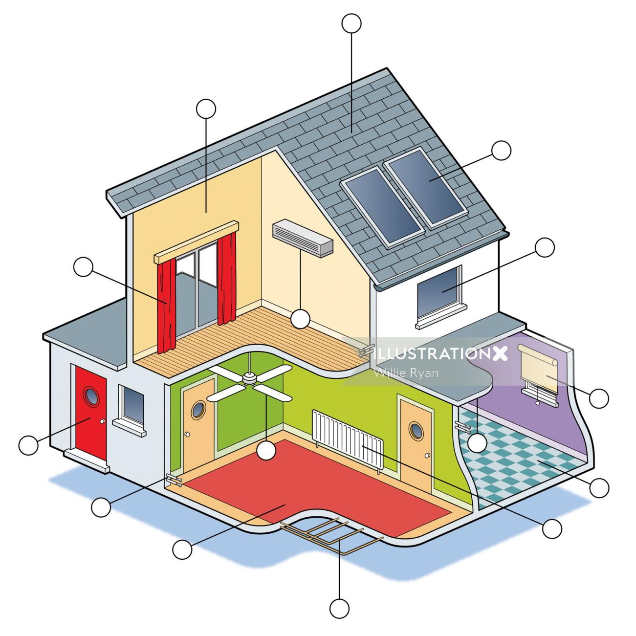 Eco house diagram by Hastings based illustrator