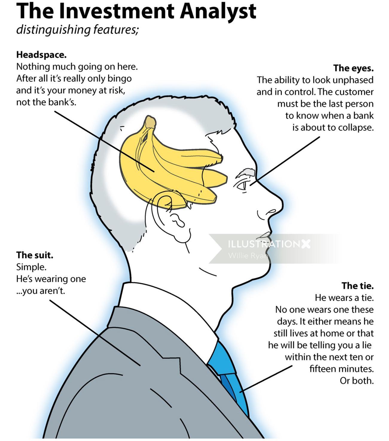 Banker Diagram Business CGI