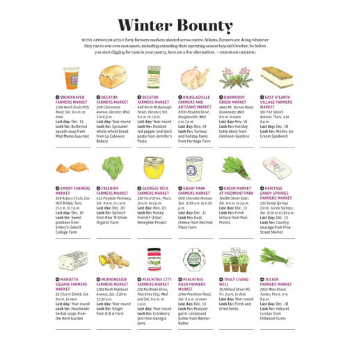 Winter Bounty Page Design