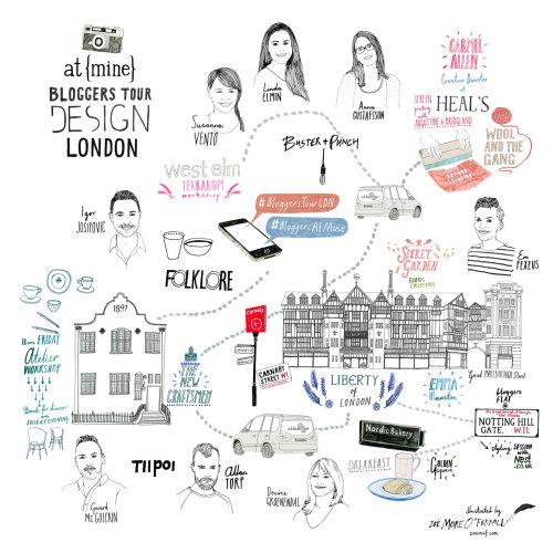 London Design Bloggers Tour