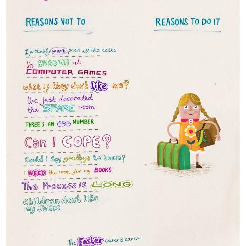 Children infographic fostering