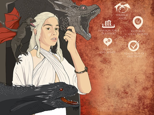 An illustration for economic systems of Westeros magazine