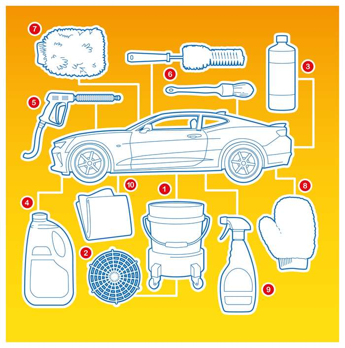 car cleaning instruction illustrations